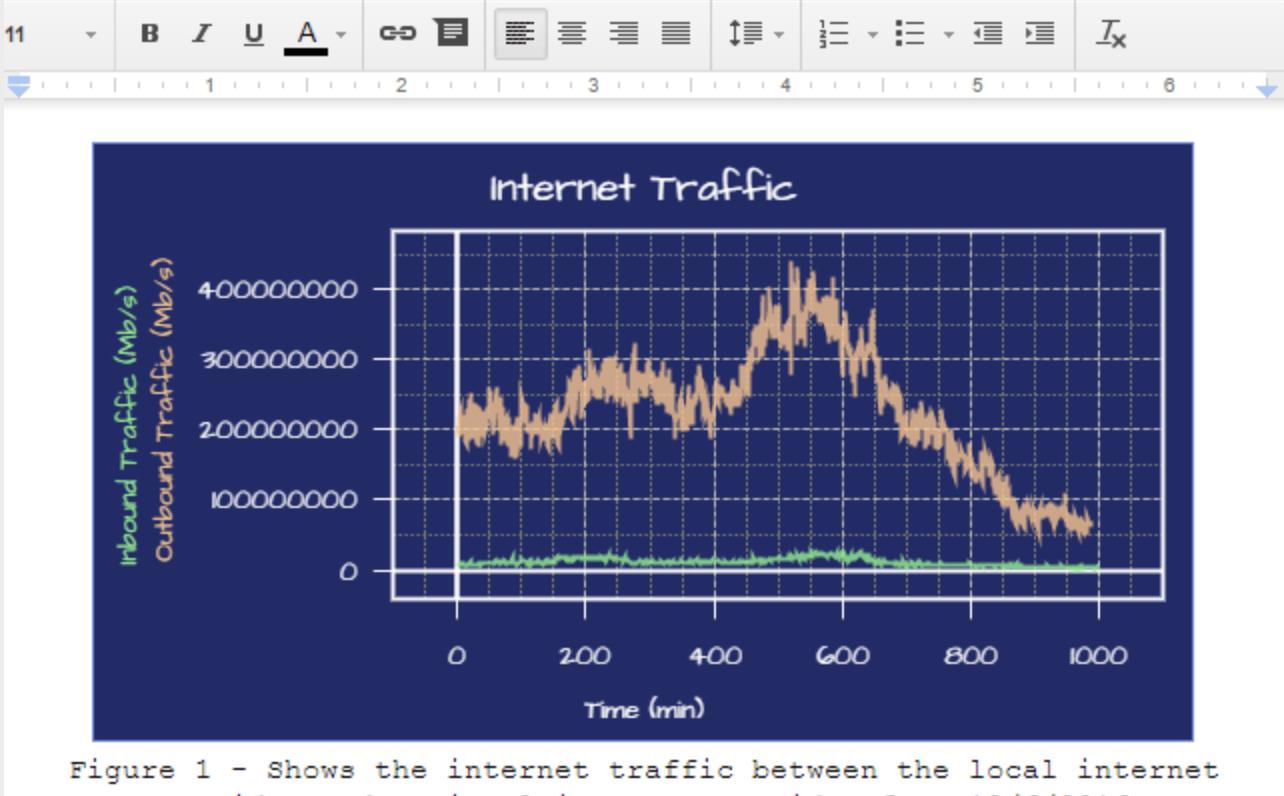 Yob Graph Editor