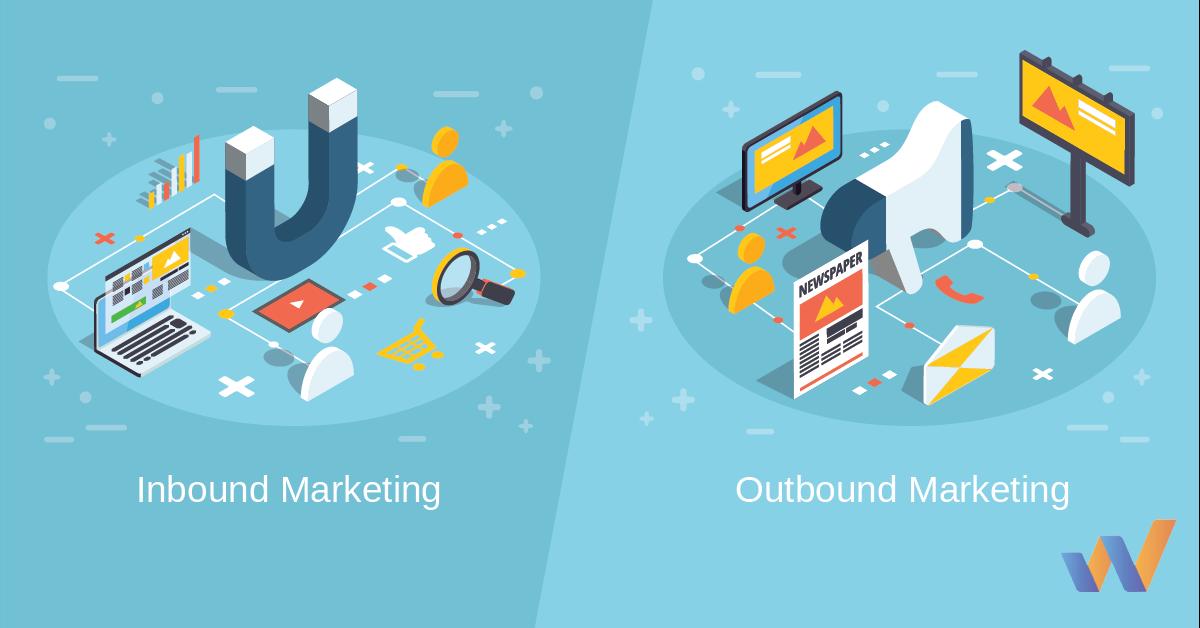 wordable content marketing platforms inbound marketing examples