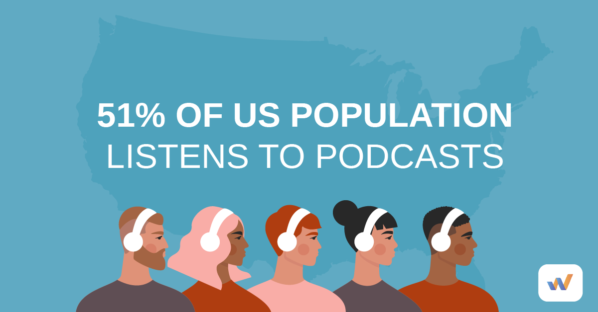 51% of the US population listens to podcasts