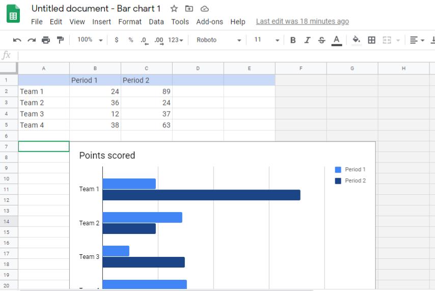 make a bar graph on Google Docs customized bar graph