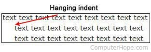 hanging indent example