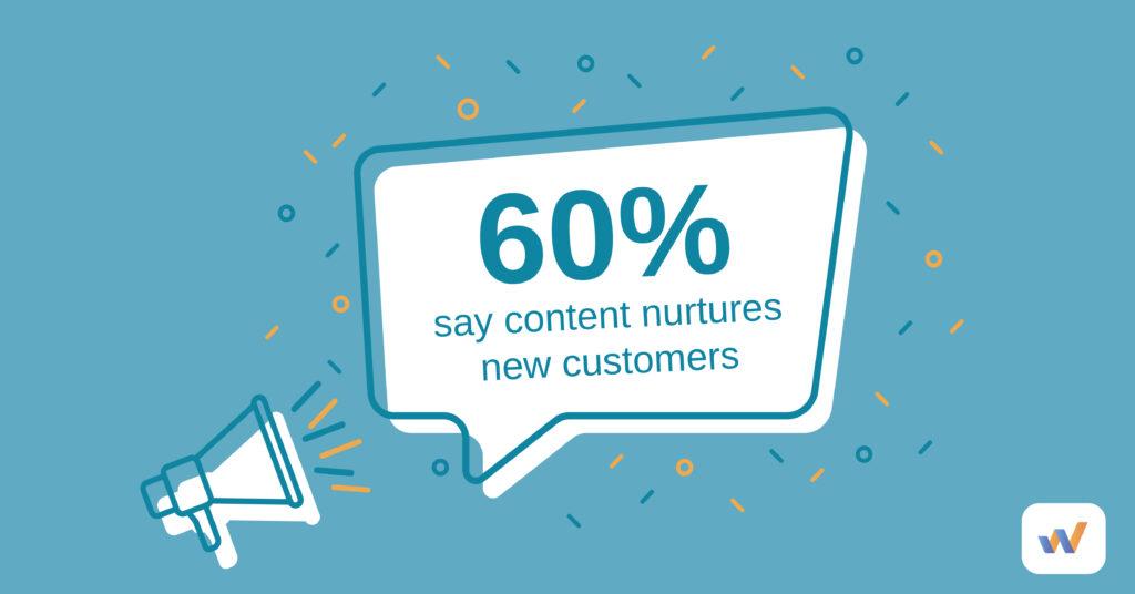 content nurtures new customers