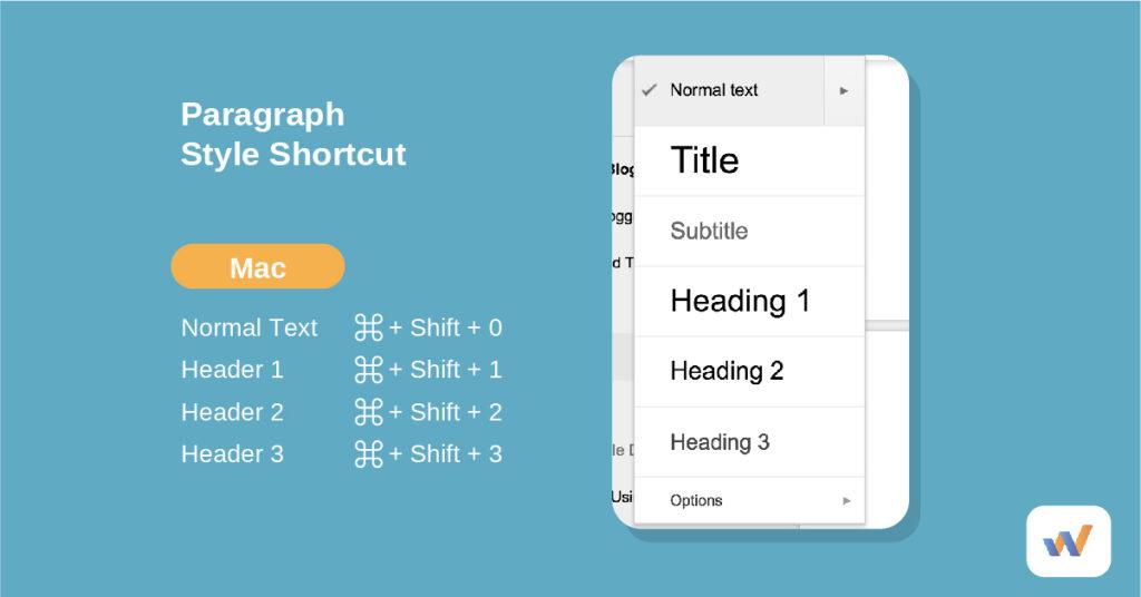 paragraph style shortcut