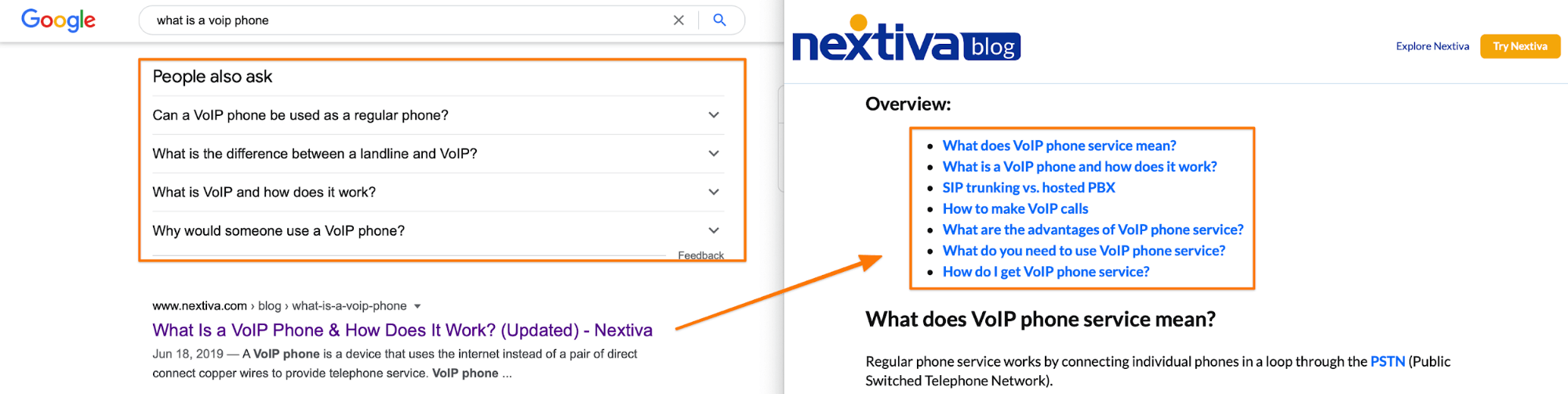 sample article by nextiva showing related questions