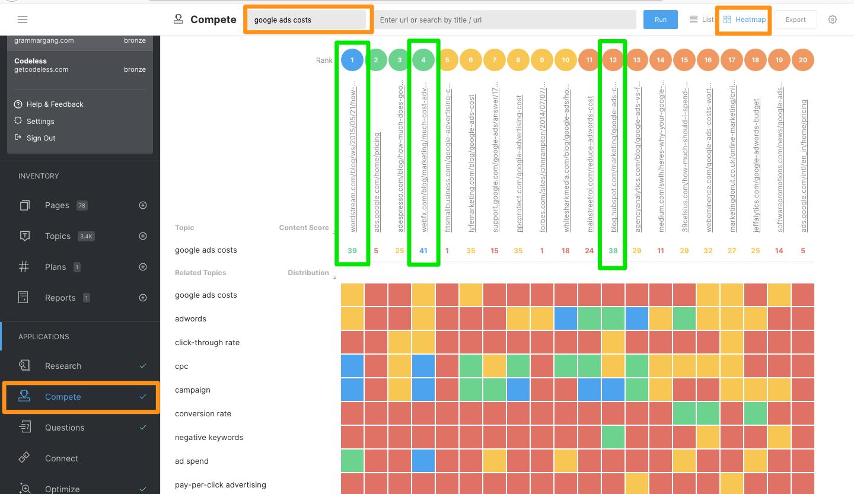 MarketMuse compete app