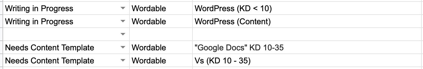 sample master project broken down to  current status, sites/brands/content areas, and batch of related keywords
