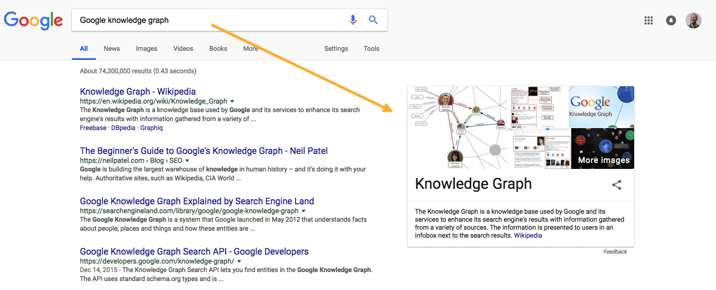 """The Knowledge Graph & """"Instant Answers"""""""
