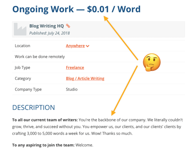blog/article writing cost