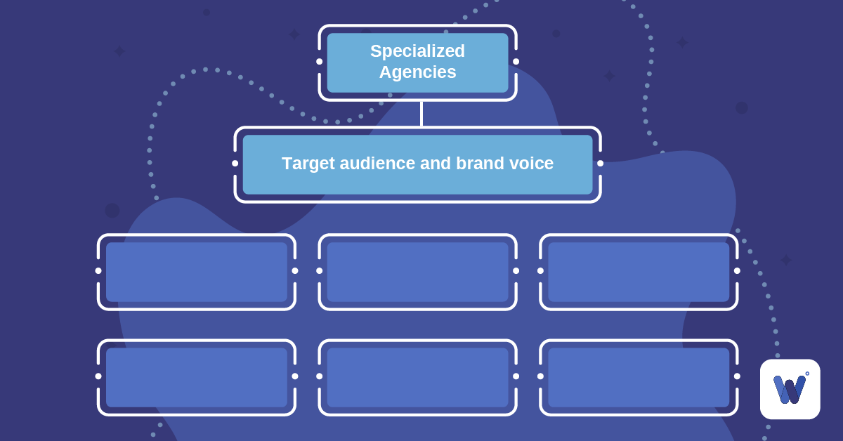 Target audience and brand voice