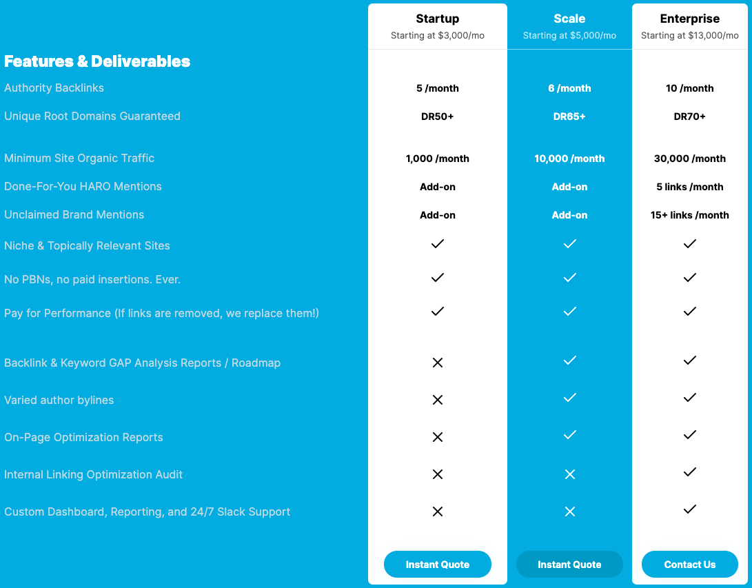features and deliverables