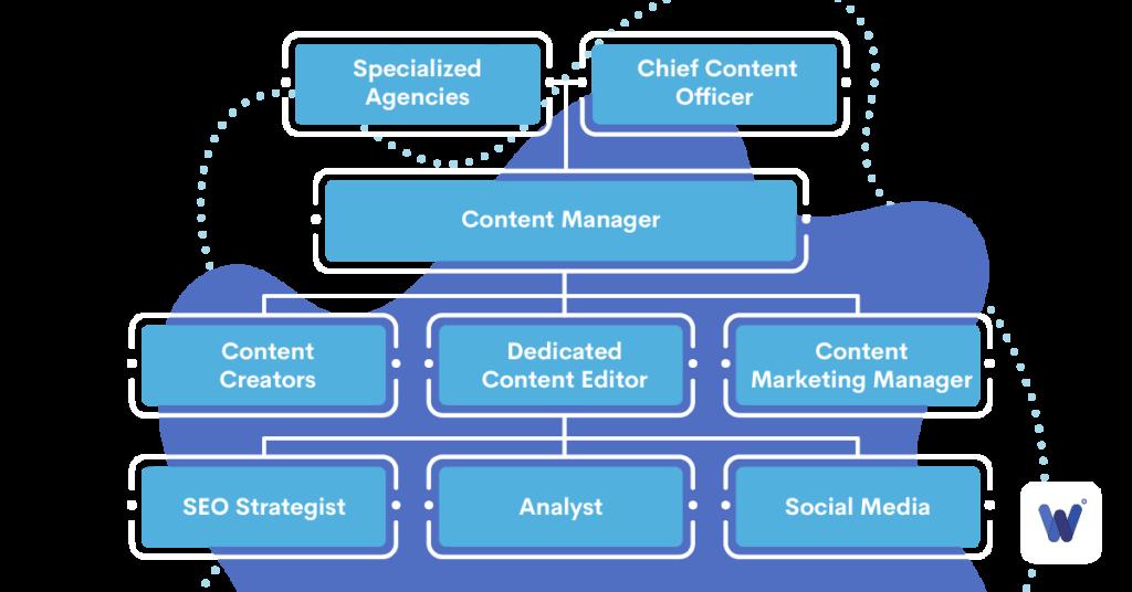 hire agencies