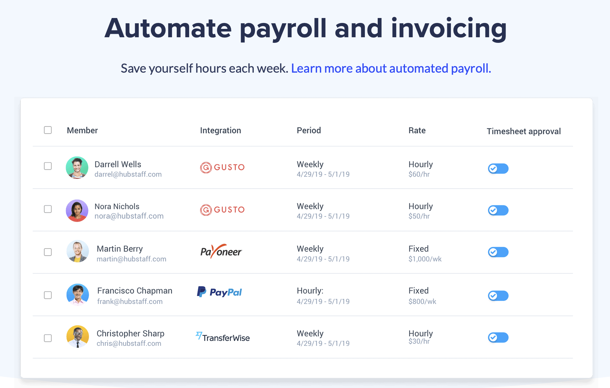 screenshot showing Hubstaff payroll and invoicing feature