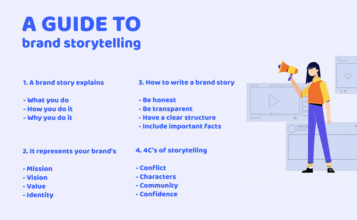a guide to story telling infographic