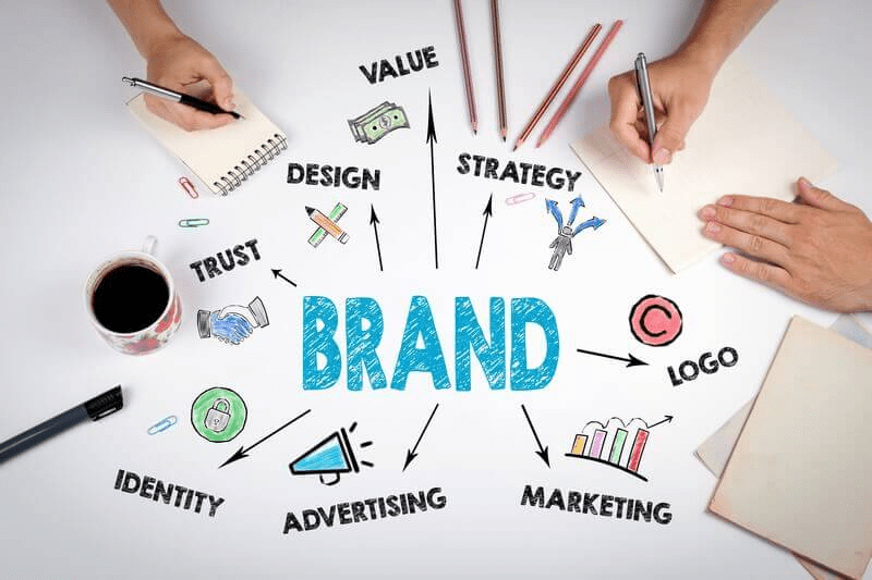 graphic about market branding