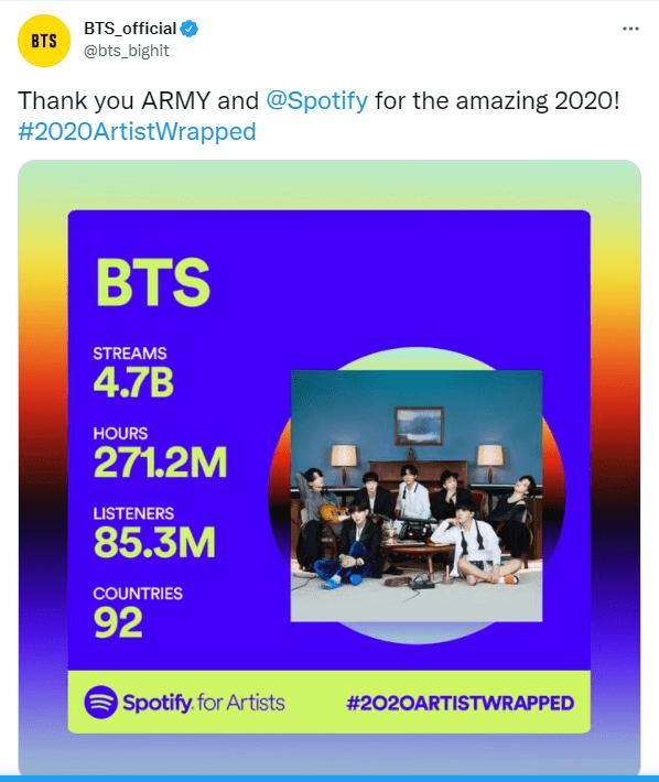 sample BTS tweet