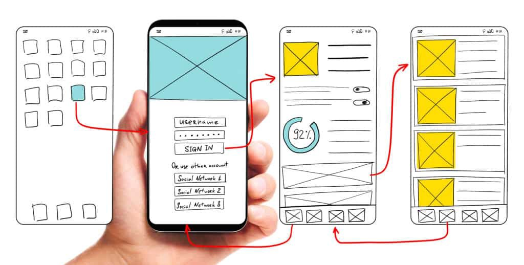 illustration showing how the user experience works